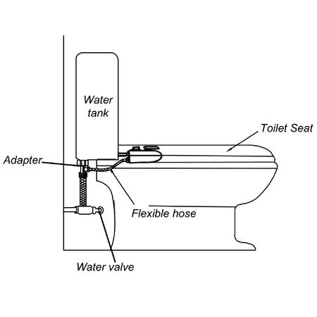 Costway Fresh Water Spray manual Non-Electric Bidet Toilet Seat Attachment Flow Adjust - image 3 de 9
