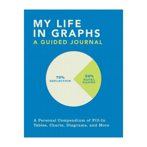 Graphs: Specialty Journal