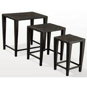 3-Pc Nesting Tables Set in Black