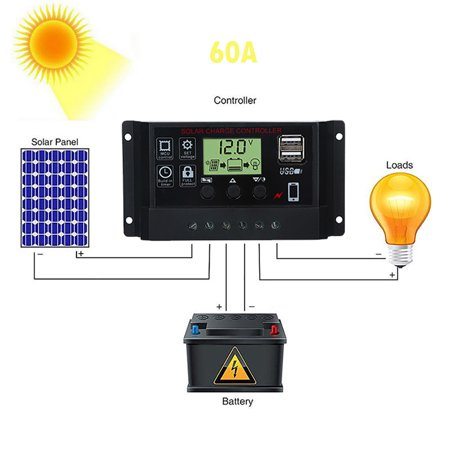 Solar Panel Regulator Charge Controller USB 60A 12V-24V With Dual USB Charger