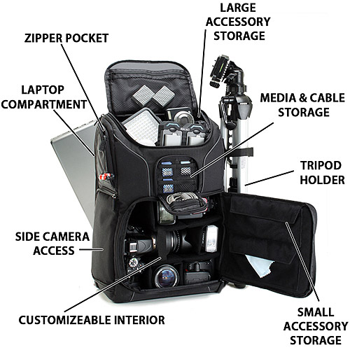 Professional Gear Backpack for Cameras , Laptops and Accessories ...