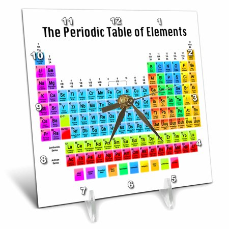 3dRose The Periodic Table of Elements, Desk Clock, 6 by 6-inch