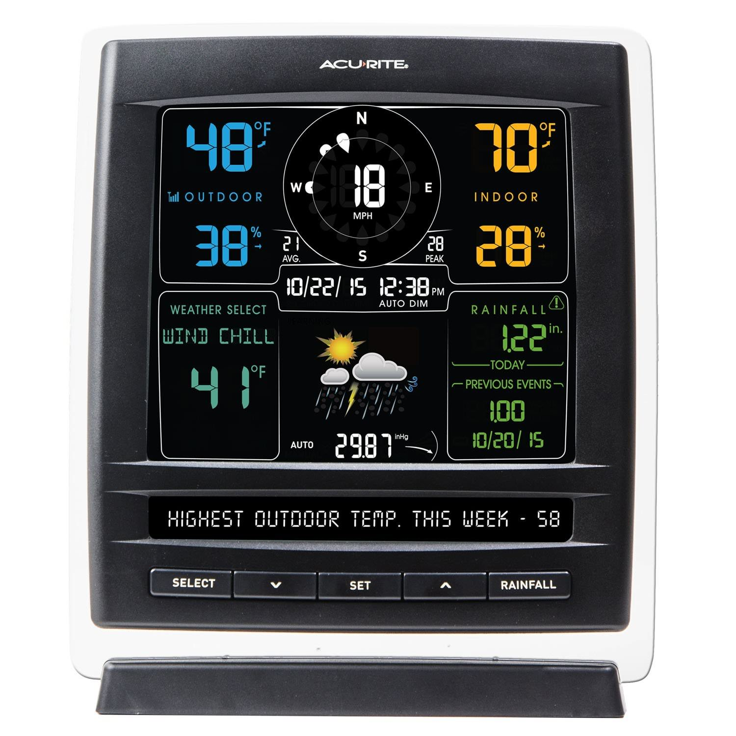 Color Weather Station with Pro 5-in-1 Wind and Rain (Dark Theme) by Weather Stations