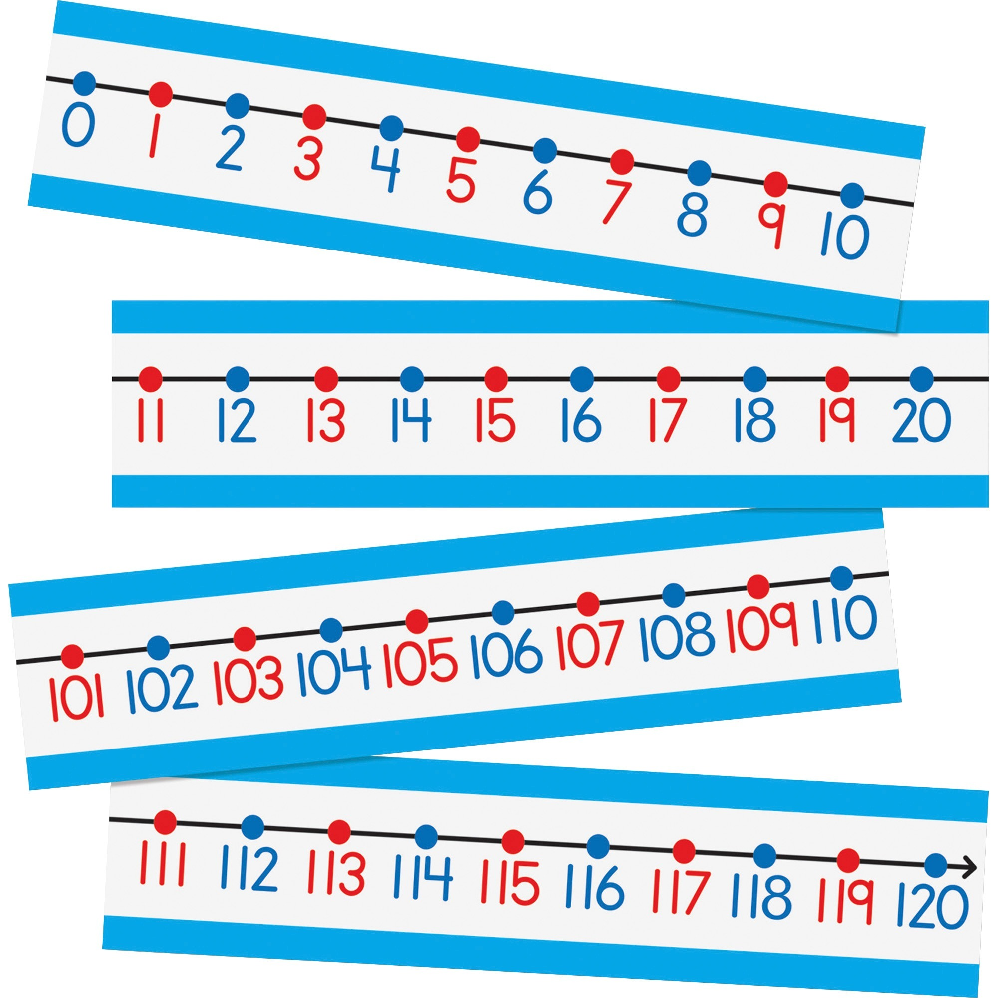 Carson-Dellosa Number Line Bulletin Board Set