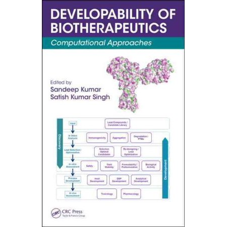 Developability Of Biotherapeutics
