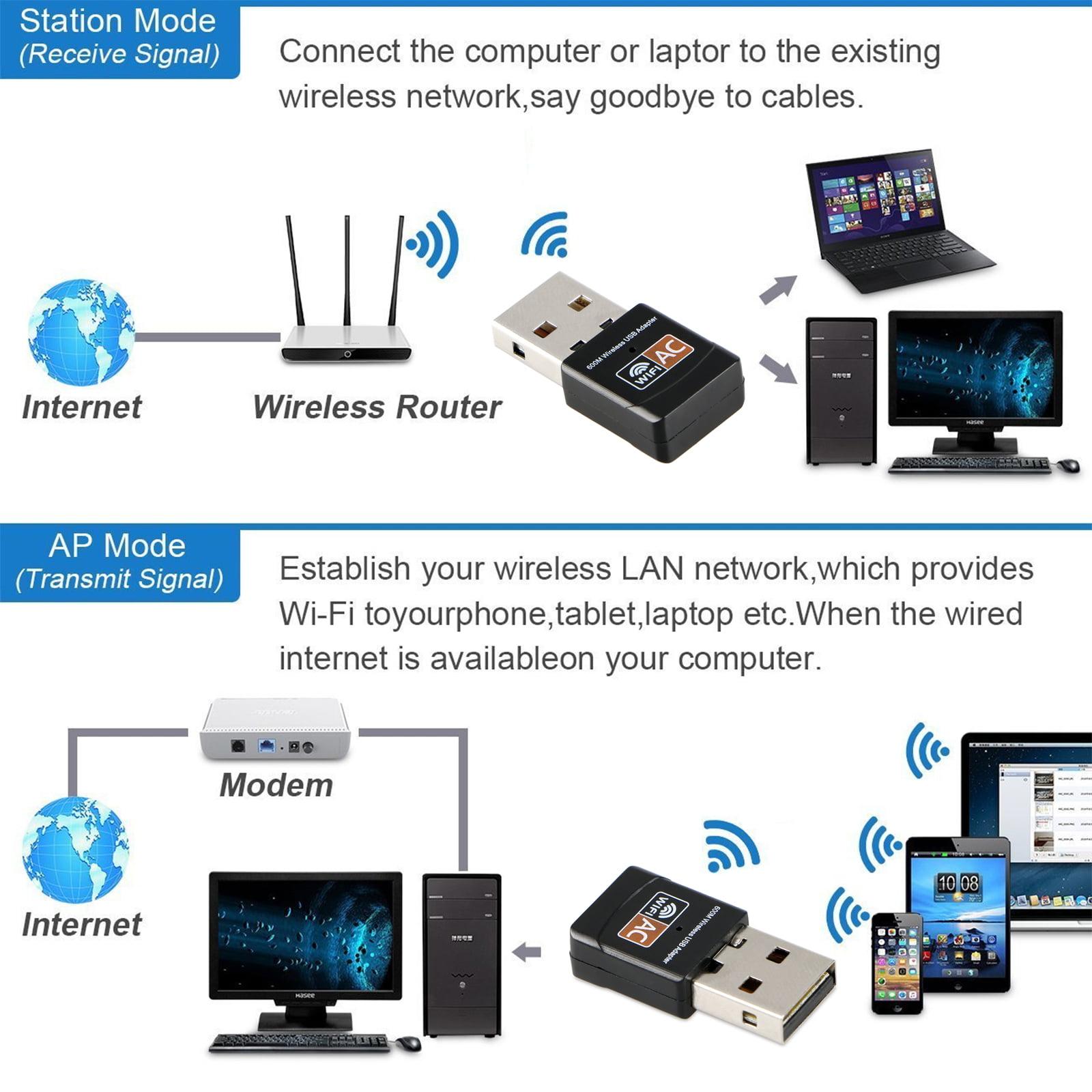 linux wifi dongle ap mode