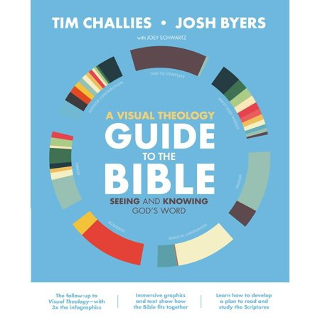 Visual Theology Guide to the Bible : Seeing and Knowing God's (God Of The Living A Biblical Theology)