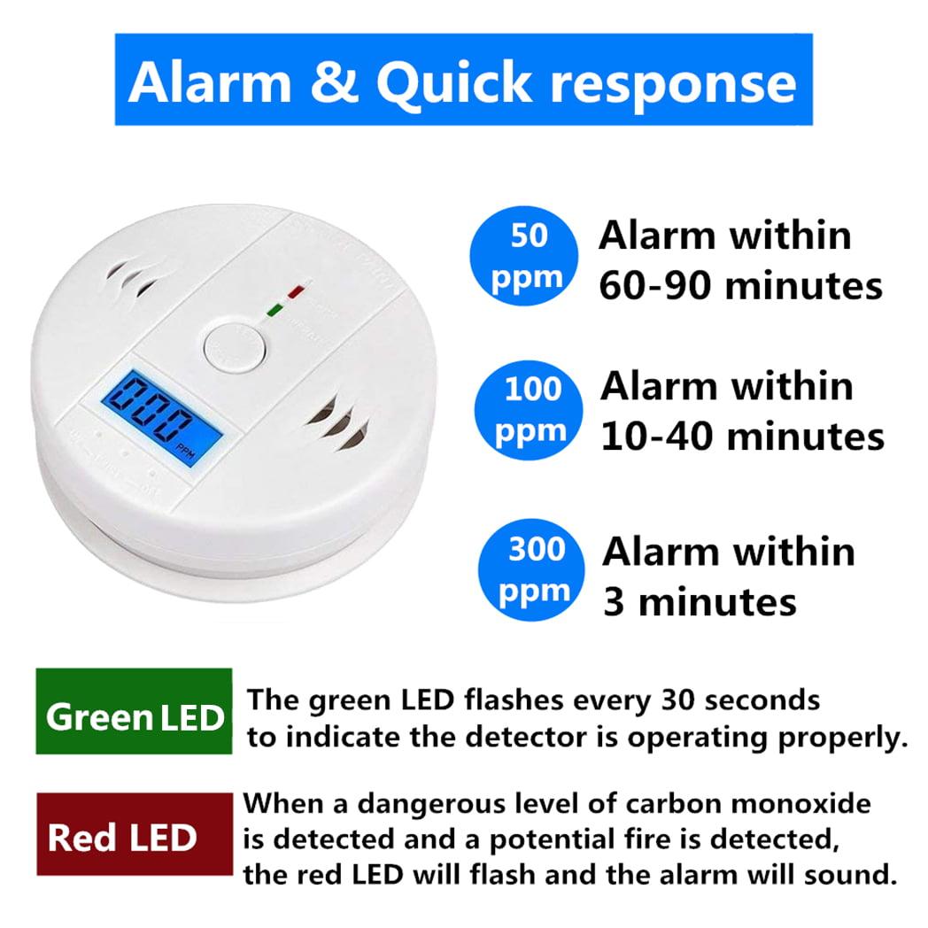 Yosoo 1/2/4/6Pcs Carbon Monoxide Gas Detection, CO Detector Alarm, Portable  Security Gas CO Monitor - LCD Digital Display - Battery Powered - Alarm