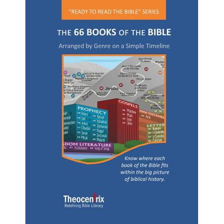 The 66 Books of the Bible Arranged by Genre on a Simple Timeline (Paperback) - Bible Time Line