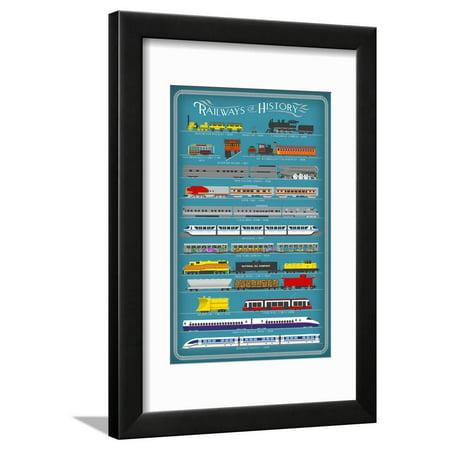Wall Chart History (Railways of History Infographic Train Educational Chart Framed Print Wall Art By Lantern Press)