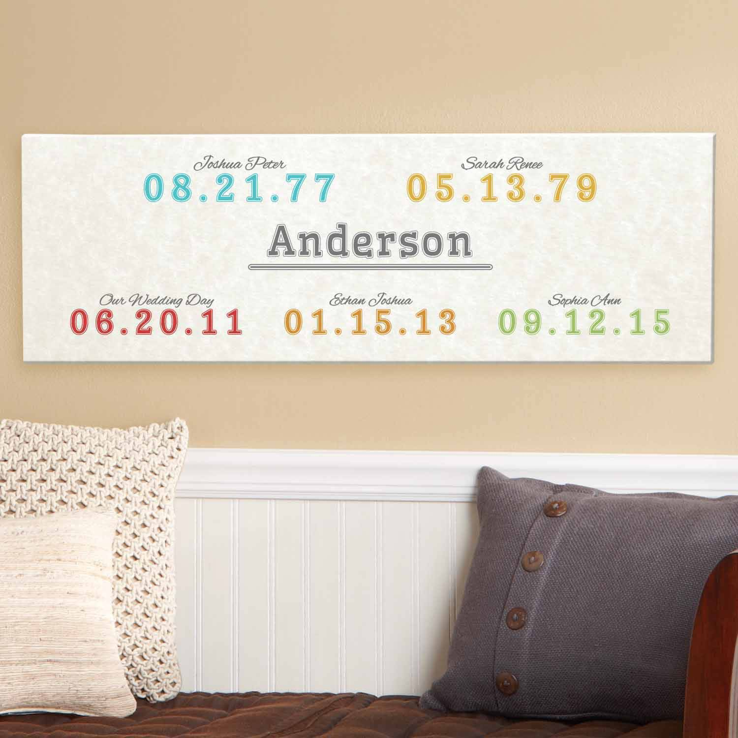 Personalized Fun Family History Canvas