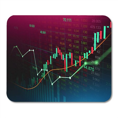 KDAGR Stock Market Trading Graph in Futuristic Suitable for Financial Mousepad Mouse Pad Mouse Mat 9x10