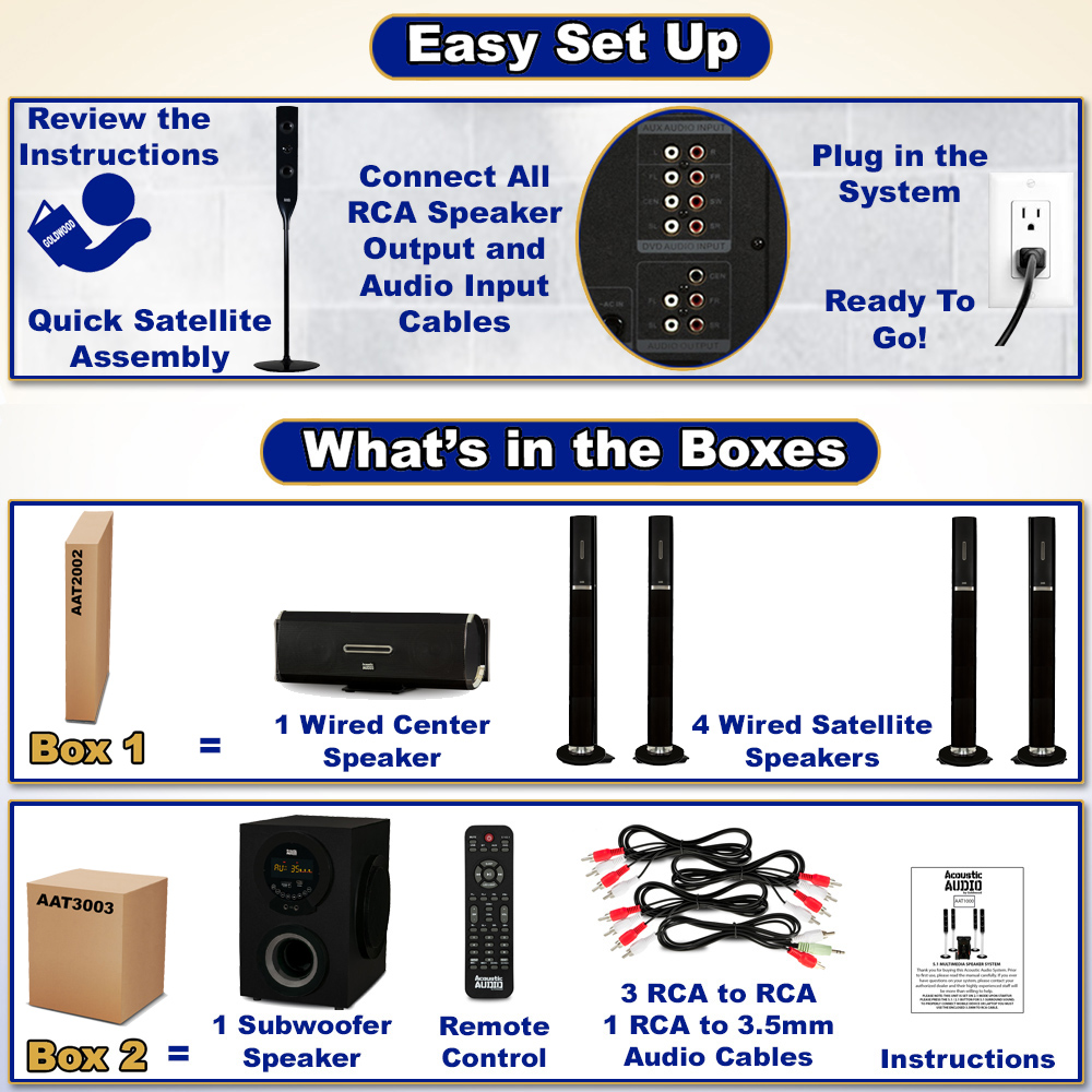 Acoustic Audio AAT1002 Bluetooth Tower 5.1 Speaker System with ...