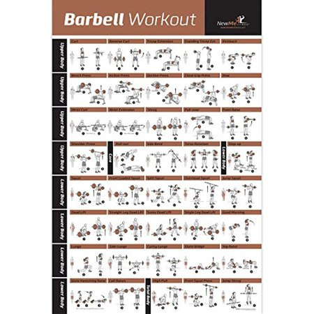 BARBELL WORKOUT EXERCISE POSTER LAMINATED - Home Gym Weight Lifting Chart - Build Muscle Tone & Tighten - Strength Training Routine - Body Building Guide w/ Free Weights & Resistance -