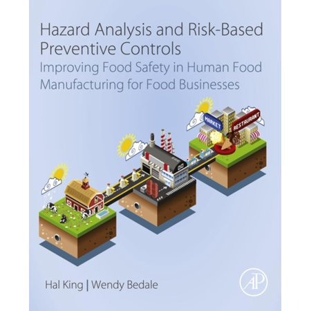 Hazard Analysis and Risk-Based Preventive Controls -