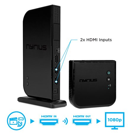 Nyrius ARIES Home+ Wireless HDMI 2x Input Transmitter & Receiver for Streaming HD 1080p 3D Video and Digital Audio from Cable box, Satellite, Bluray, DVD, PS4, PS3, Xbox One/360, Laptops,