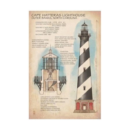 Cape Hatteras Outer Banks North Carolina - Outer Banks, North Carolina - Cape Hatteras Lighthouse Technical Print Wall Art By Lantern Press