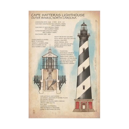 North Carolina Lighthouses - Outer Banks, North Carolina - Cape Hatteras Lighthouse Technical Print Wall Art By Lantern Press