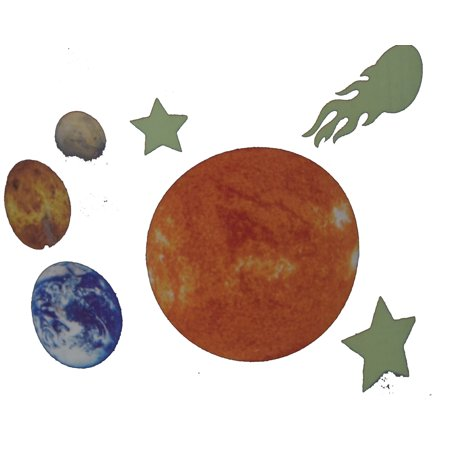 Solar System  Wall Clings Outer Space Planets Sticker Repositional  Decals