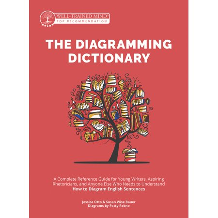 The Diagramming Dictionary : A Complete Reference Tool for Young Writers, Aspiring Rhetoricians, and Anyone Else Who Needs to Understand How English (Best Jobs For Aspiring Writers)