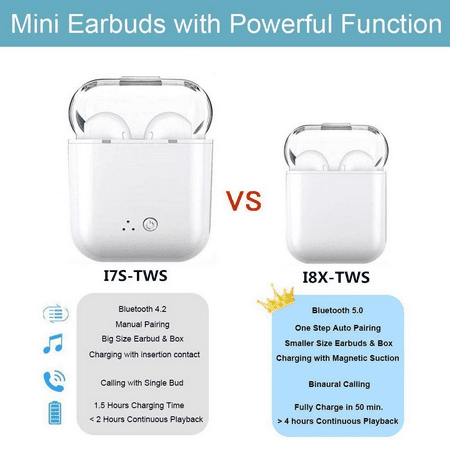 Bangde Wireless Bluetooth Headphones. Stereo In-Ear Sports Headphones with Charging Box for iPhone and Android Smart Phones - image 3 of 18