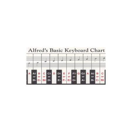 Alfred Keyboard Chart 88-Key Foldout (Alfred Hymns Keyboard)
