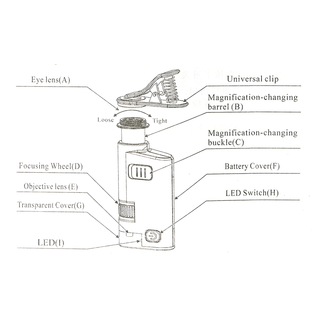 Digital Microscope 80X 120X Mobile Clip Adjustable Lens Zoom Cellphone Clip Camara Microscope with Led Light Universal