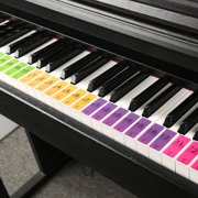 AUTCARIBLE 88 Keys Piano Keyboard Sound Name Stickers