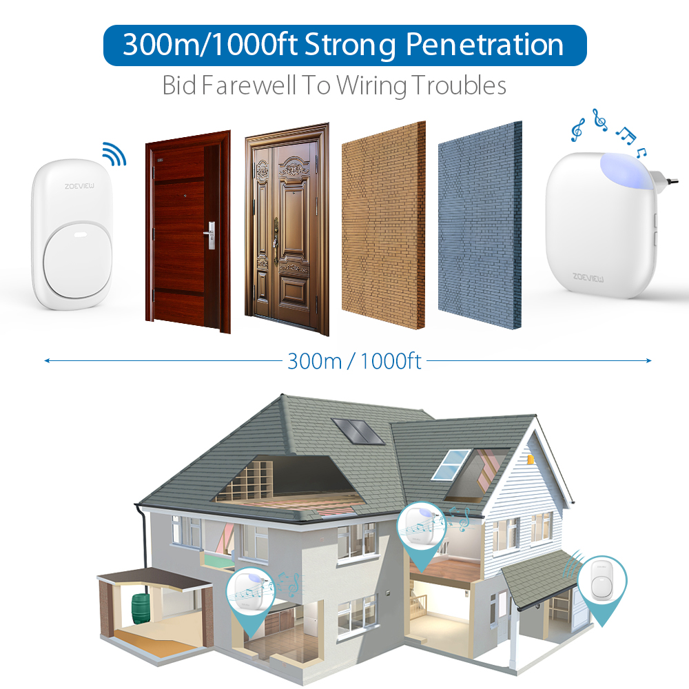 Zoeview Wireless Doorbell Waterproof 1000ft 300m Door Chime Smart Wiring Chimes In Parallel Portable Outdoors With 38 1 Remote Battery Button Plugin Receiver For Garage