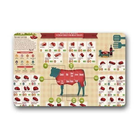 WinHome Beef Cut Chart Doormat Floor Mats Rugs Outdoors/Indoor Doormat Size 23.6x15.7