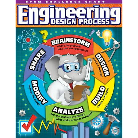 Stem Engineer Design Process Chart - image 1 of 1