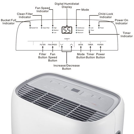 Goplus Portable 50 Pint Dehumidifier Humidity Control with Casters Washable Air Filter