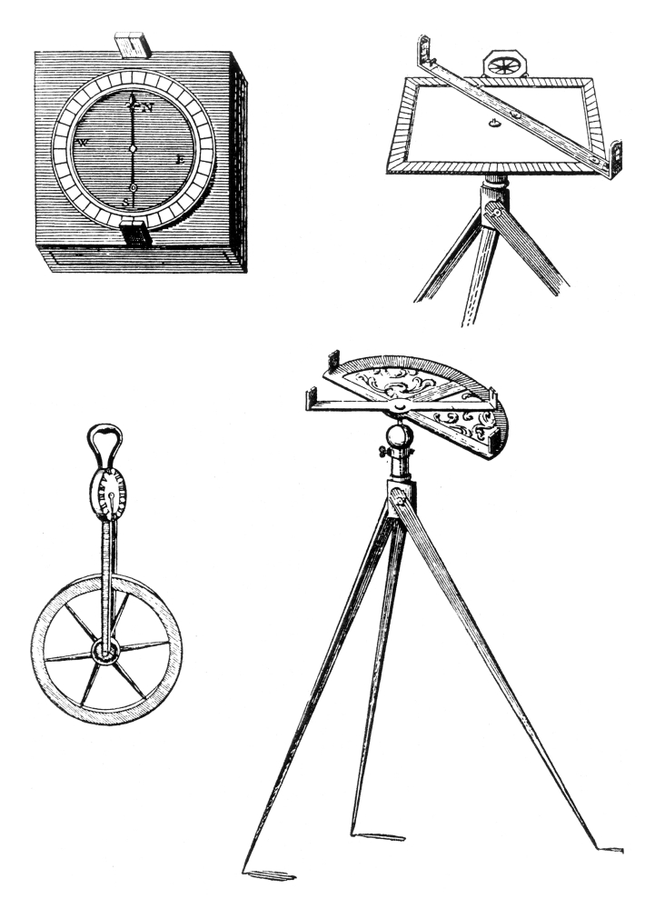 Surveying ToolsNsurveying Instruments Of The 18Th Century Clockwise From Top Left Are A Portable Compass With... by Granger Collection