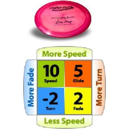 Beast Champion Plastic Distance Driver Disc ()