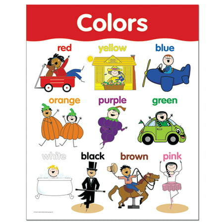 COLORS SMALL CHART (Cancer Color Chart)