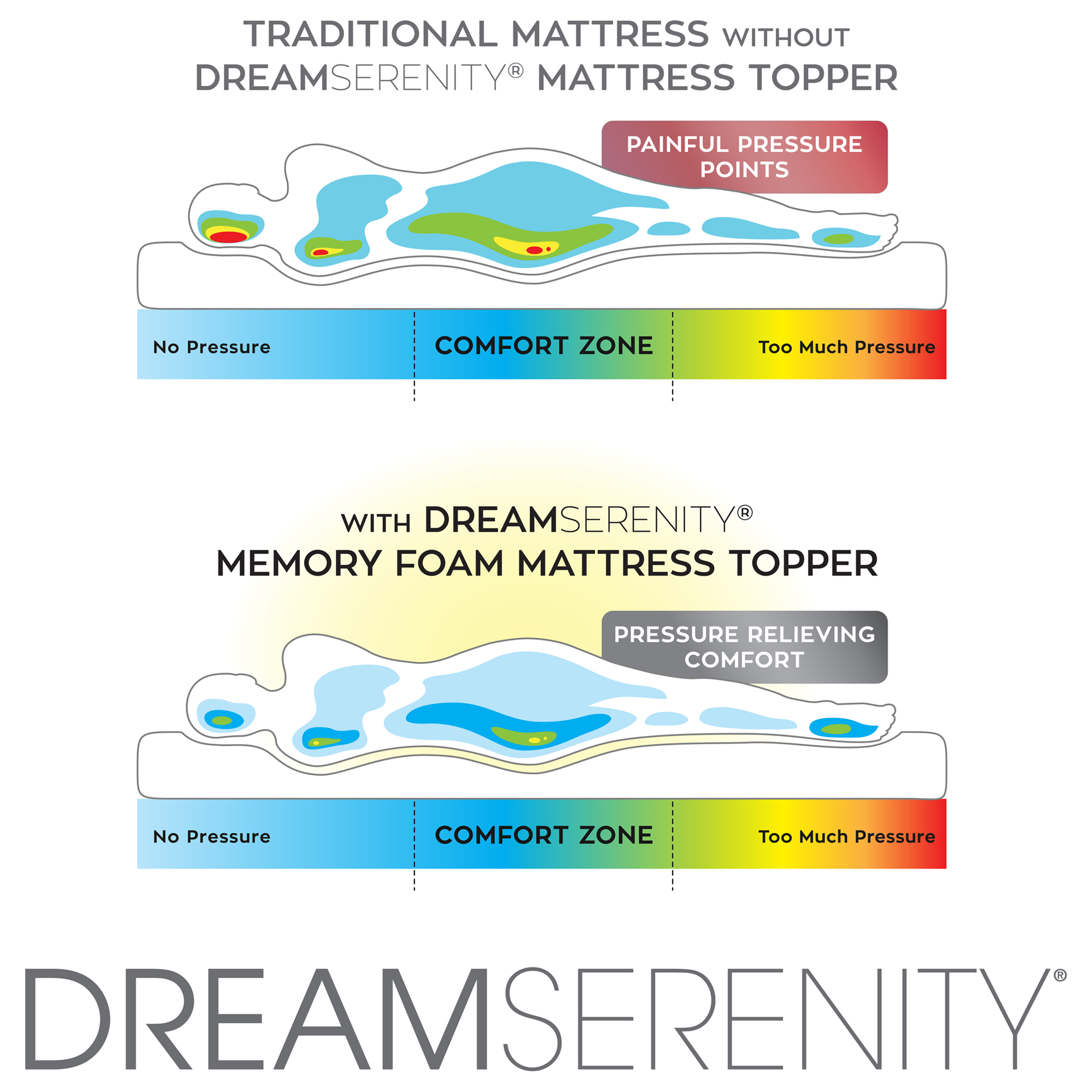 "Dream Serenity 3"" Cool Breeze Memory Support Mattress Topper"