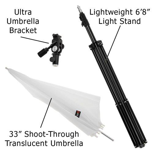 Fotodiox Pro Ultra Heavy Duty Flash Umbrella Bracket Kit - With 1x Ultra Bracket, 1x Light stand and 1x 33in Shoot-Thru Umbrella - fits Nikon Speedlight