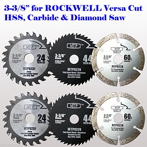 how to use a rockwell circular saw