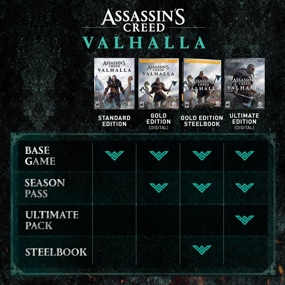 Assassin S Creed Valhalla Playstation 5 Standard Edition Walmart Com Walmart Com