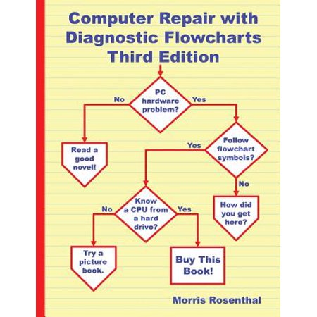 Basic Flow Chart - Computer Repair with Diagnostic Flowcharts Third Edition : Troubleshooting PC Hardware Problems from Boot Failure to Poor Performance