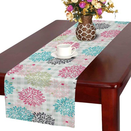 MKHERT Abstract Floral Flowers with Checkered Plaid Pink Blue Table Runner Home Decor for Wedding Banquet Decoration 16x72 Inch](Pink And Blue Table Decorations)