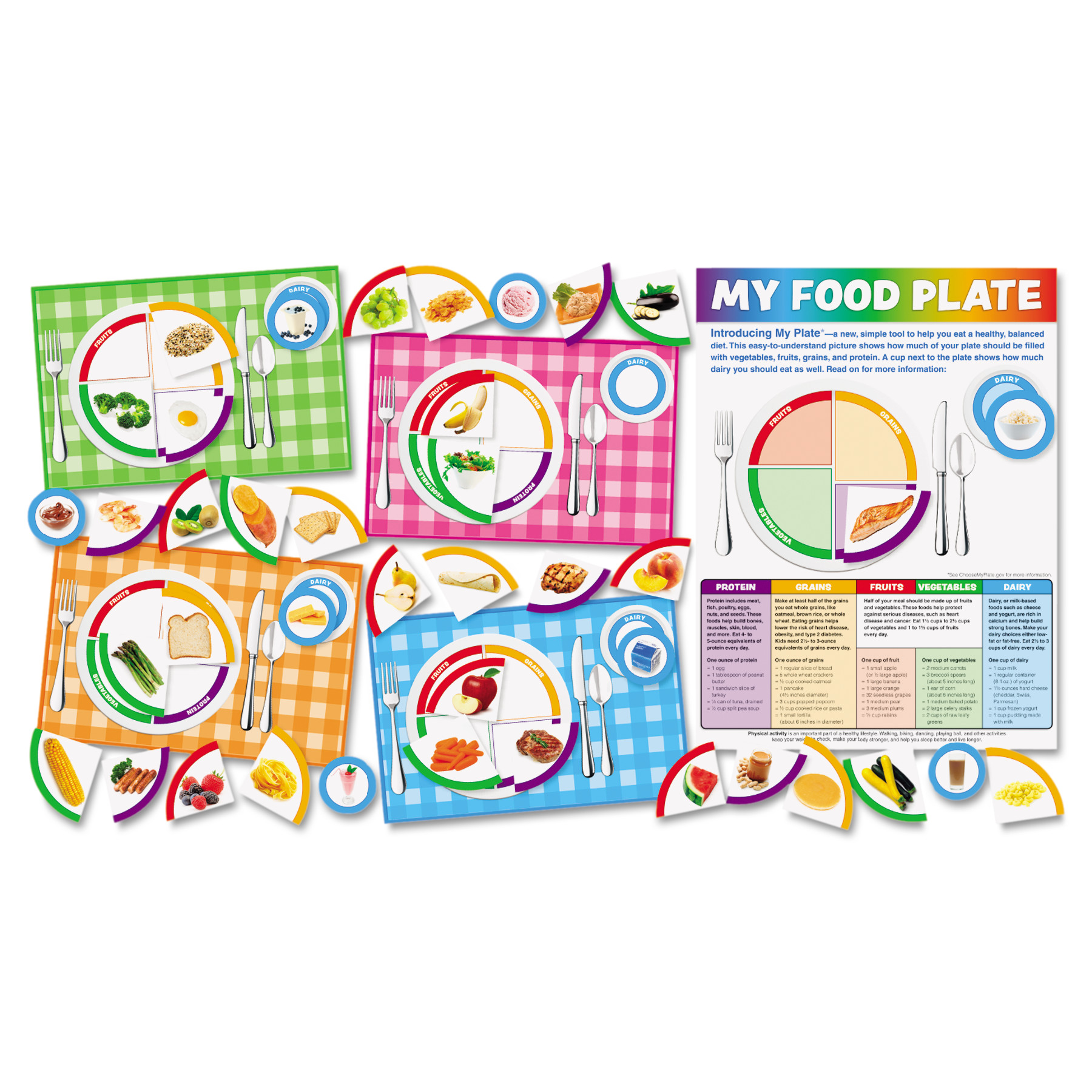 Scholastic My Food Plate Bulletin Board Set, with Poster and Activity Guide