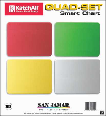 SAN JAMAR QSWLCT Cutting Board Chart G3106555