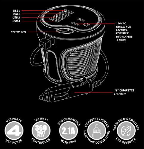 Energizer EN180) 12V 180W Cup Inverter