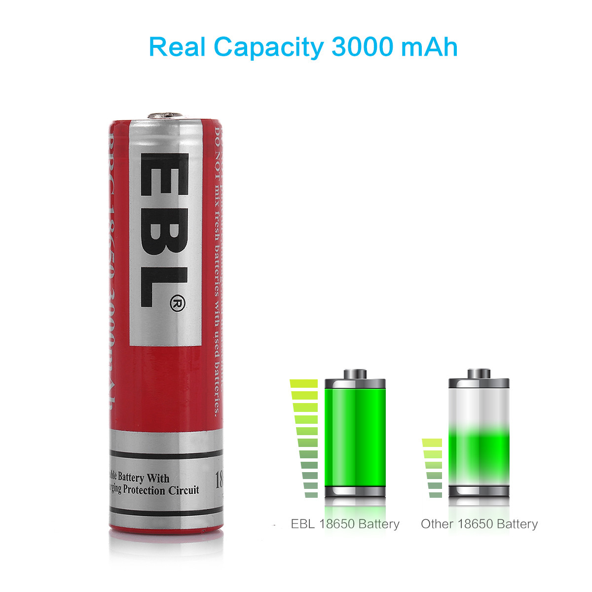 Ebl 8 Pack 18650 Battery 37v 3000mah Li Ion Rechargeable Batteries Latest Protection Circuit Buy