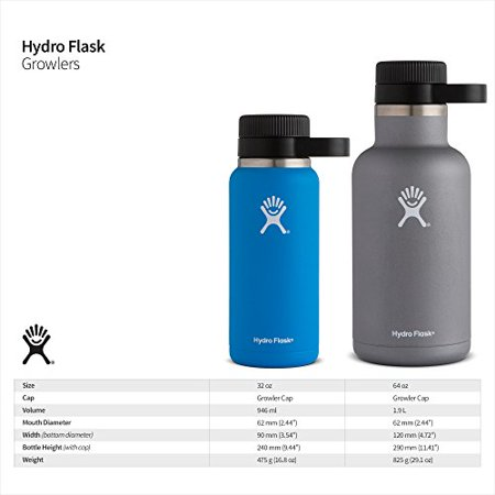 Hydro Flask 64 oz Double Wall Vacuum Insulated Stainless Steel Beer Growler, Mint