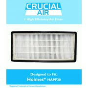 Holmes HAPF30 HEPA Air Purifier Filters with Odor Neutralizing Carbon, Part # 16200, 16216 & HRC1