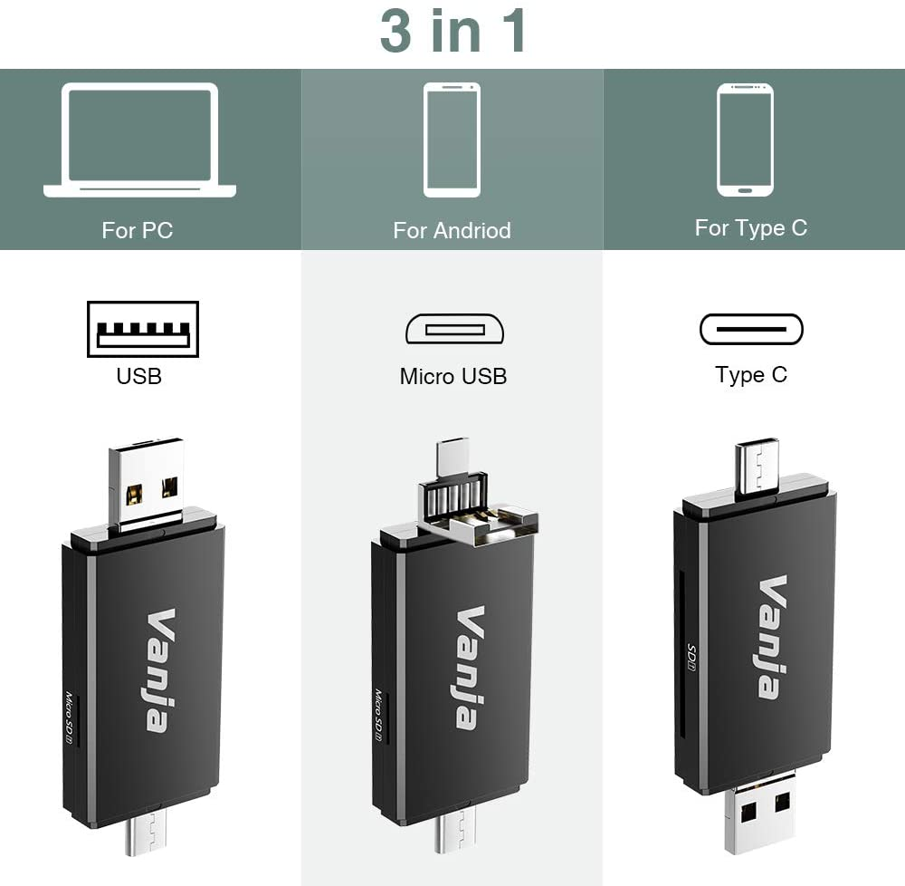 1 Pc Portable USB 3.0 Card Reader 3 in 1 Superspeed Micro SD SD CF Card Reader for Computer Tablet PC