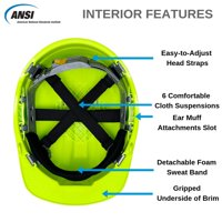 """AMSTON Safety Hard Hat, """"Keep Cool"""" Vented Helmet, Adjustable, Low Profile, Cap Style, Type 1 Class C, Construction, ANSI Z89.1 Yellow (1 Unit)"""