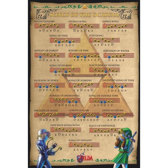 Zelda Ocarina Of Time Songs Video Gaming Poster 24x36, MADE